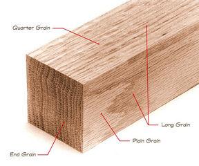 the nature of wood wood grain. Black Bedroom Furniture Sets. Home Design Ideas