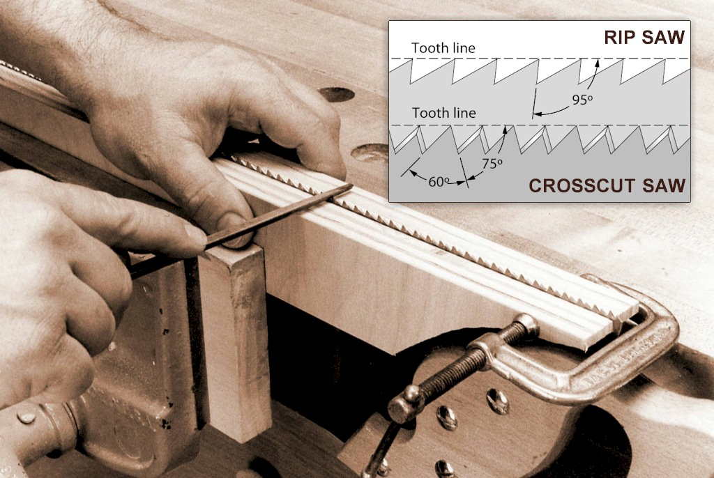Hand Saws Jigs Cutting Tools Hand Tools Tools .html ...